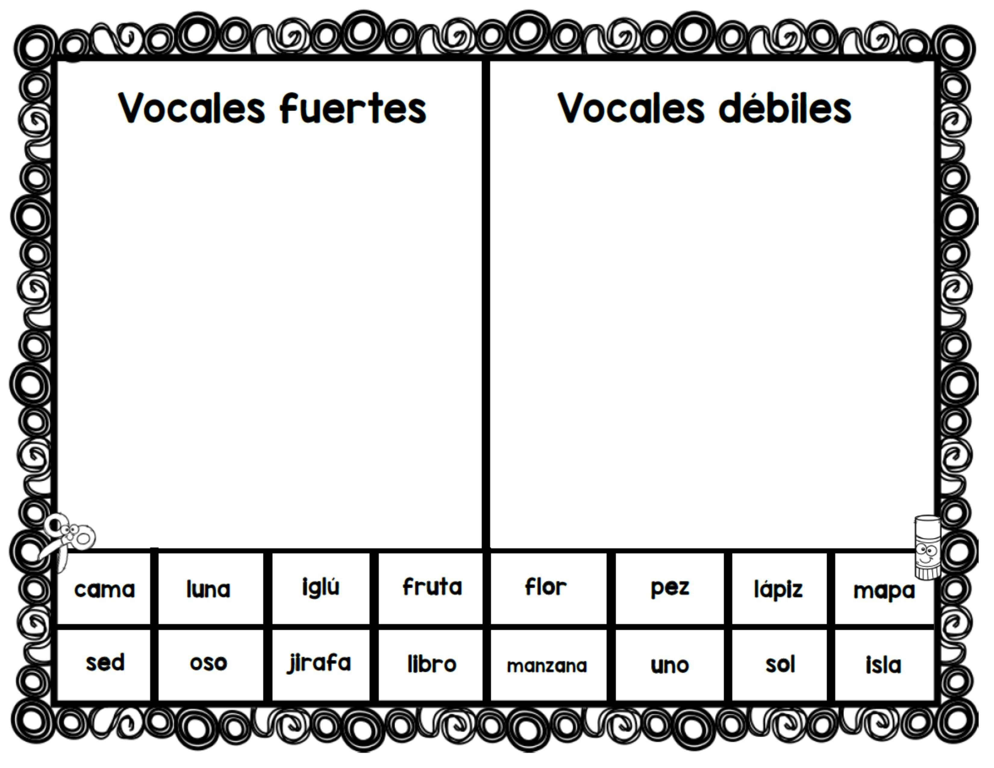 Vocales Fuertes Y Debiles Strong And Weak Vowels In Spanish