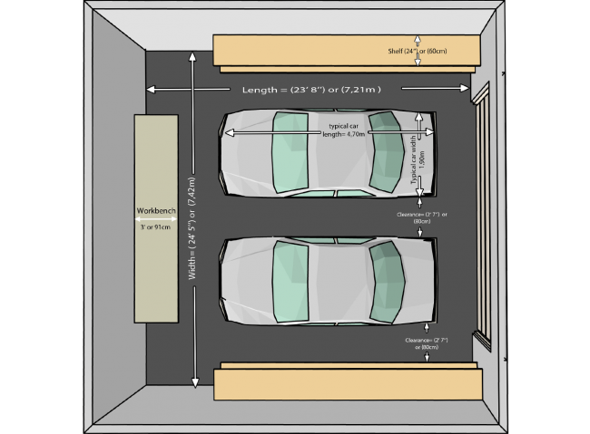 Minimum 2 Car Garage Dimensions Garage dimensions, Two