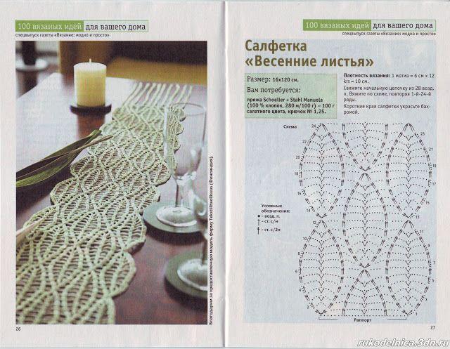 Patron Crochet Camino de Mesa - Patrones Crochet | Různé | Pinterest ...