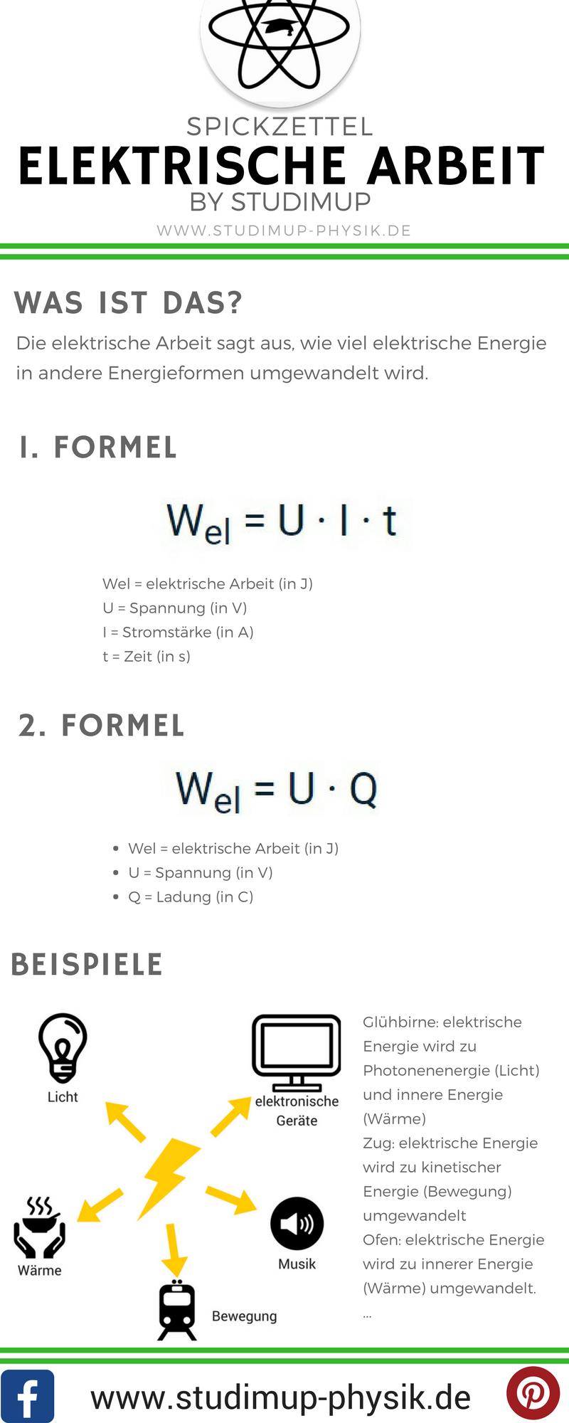 Spickzettel zur elektrischen Arbeit mit Formeln. Physik einfach für ...
