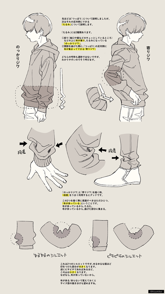Faltenwurf #foldingclothes Faltenwurf