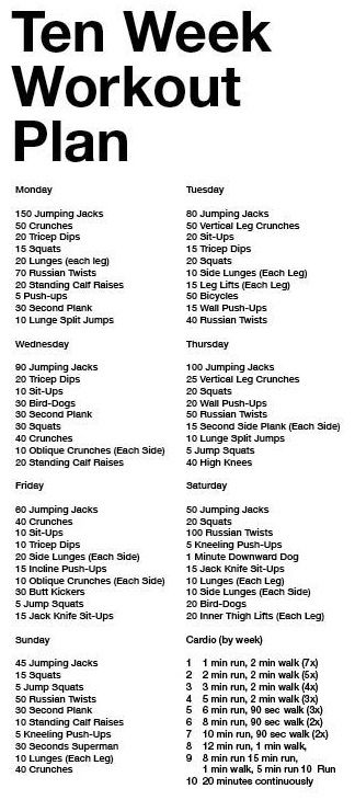 Ten-Week Workout Plan, the cardio plan is what helped me lose 20 - sample 30 60 90 day plan