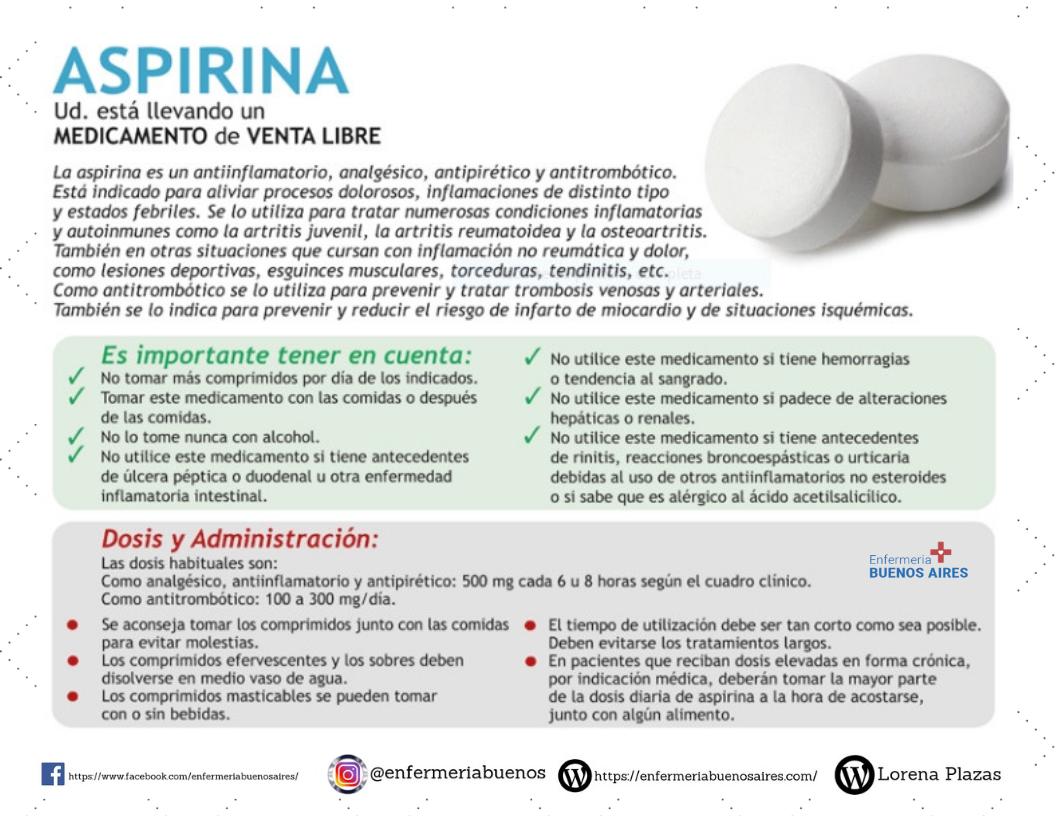 Aspirina 1 Enfermería Farmacología Farmacologia Auxiliar De Enfermeria