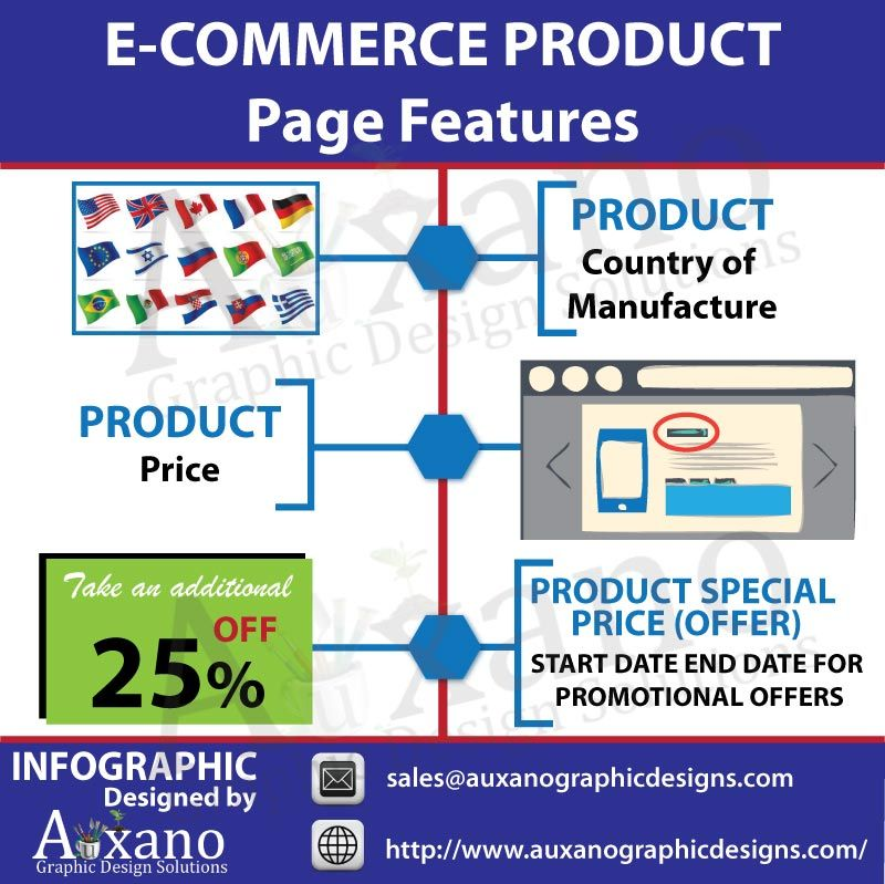 infographic-website-ecommerce-features-country-of-manufacture ...