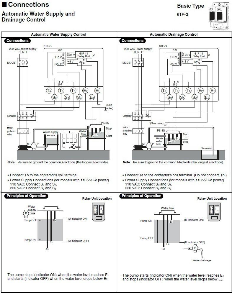 Omron Floatless Level Switch 61f G Ote Ac110  220vac Nib