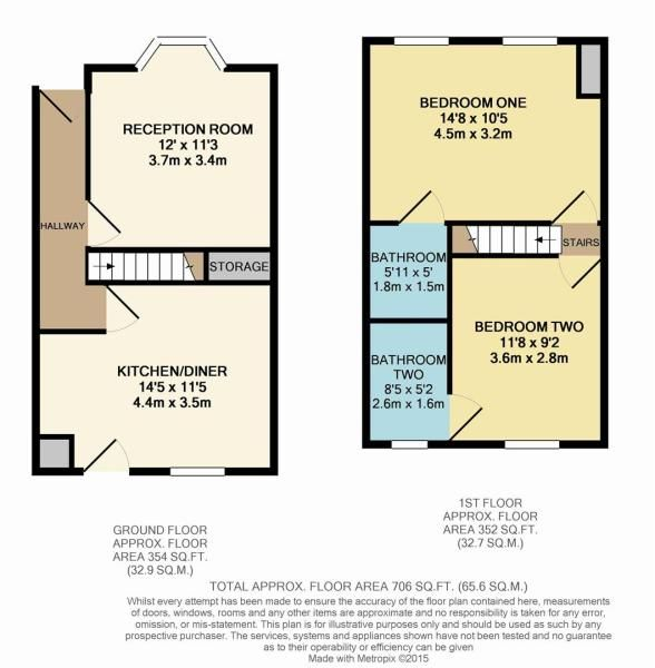 2 Up 2 Down With Upstairs Bathroom Homes In 2019 Upstairs