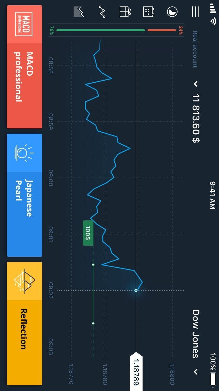 Olymp Trade App Download For Laptop Unbrick Id