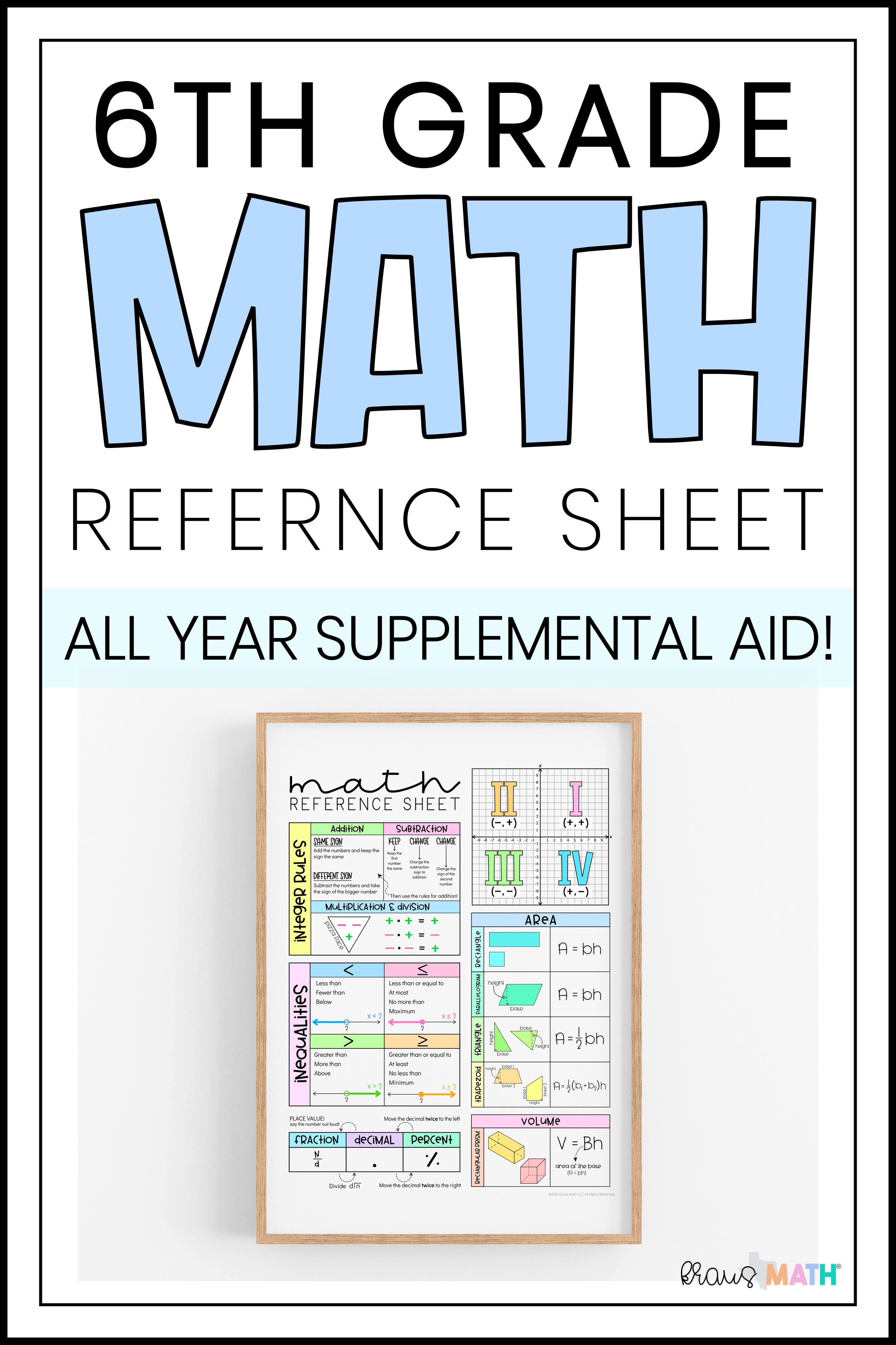 6th Grade Math Reference Sheet
