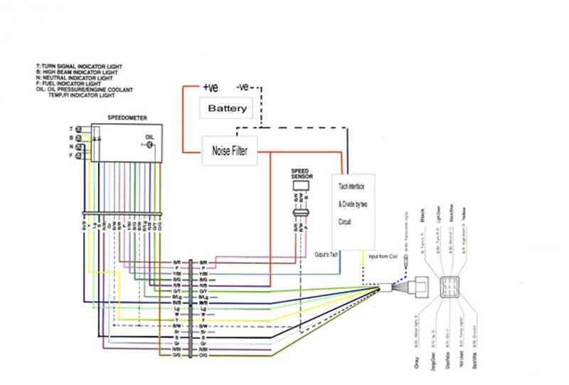 Pin by millwallpaul on gsxr 750 wiring | Gsxr 750, Wire, Diagram  Gsxr Wiring Diagram on