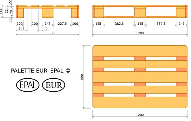 Holz HaustUr Technische Zeichnung ~ 1000+ ideas about Einwegpaletten Maße on Pinterest