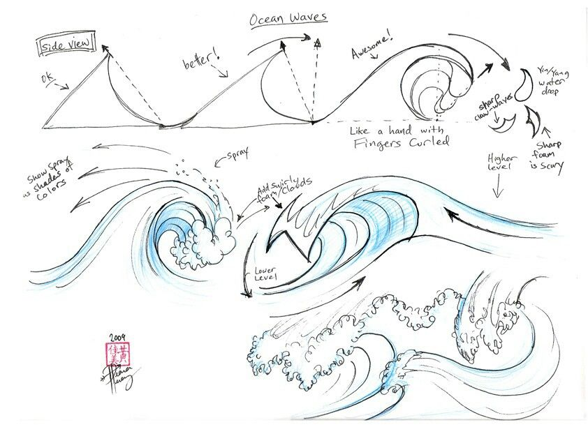 Line Art Drawing Tutorial : How to draw waves art education pinterest