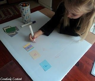 Make Your Own Whiteboard For WASHABLE Markers – {Tuesday's Do-It-Yourself Idea From Pinterest!}  @Elisa Merrell Richardson @Ragan Dickson