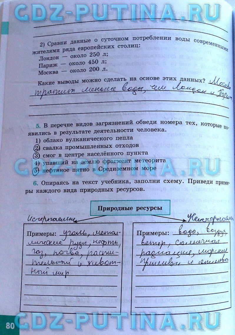 Спиши.ру обществознание рабочая тетрадь 9 класс котова лескова не скачивая