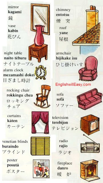 Pin By Hashimakokeniyo On House Objects Through Japanese Learn