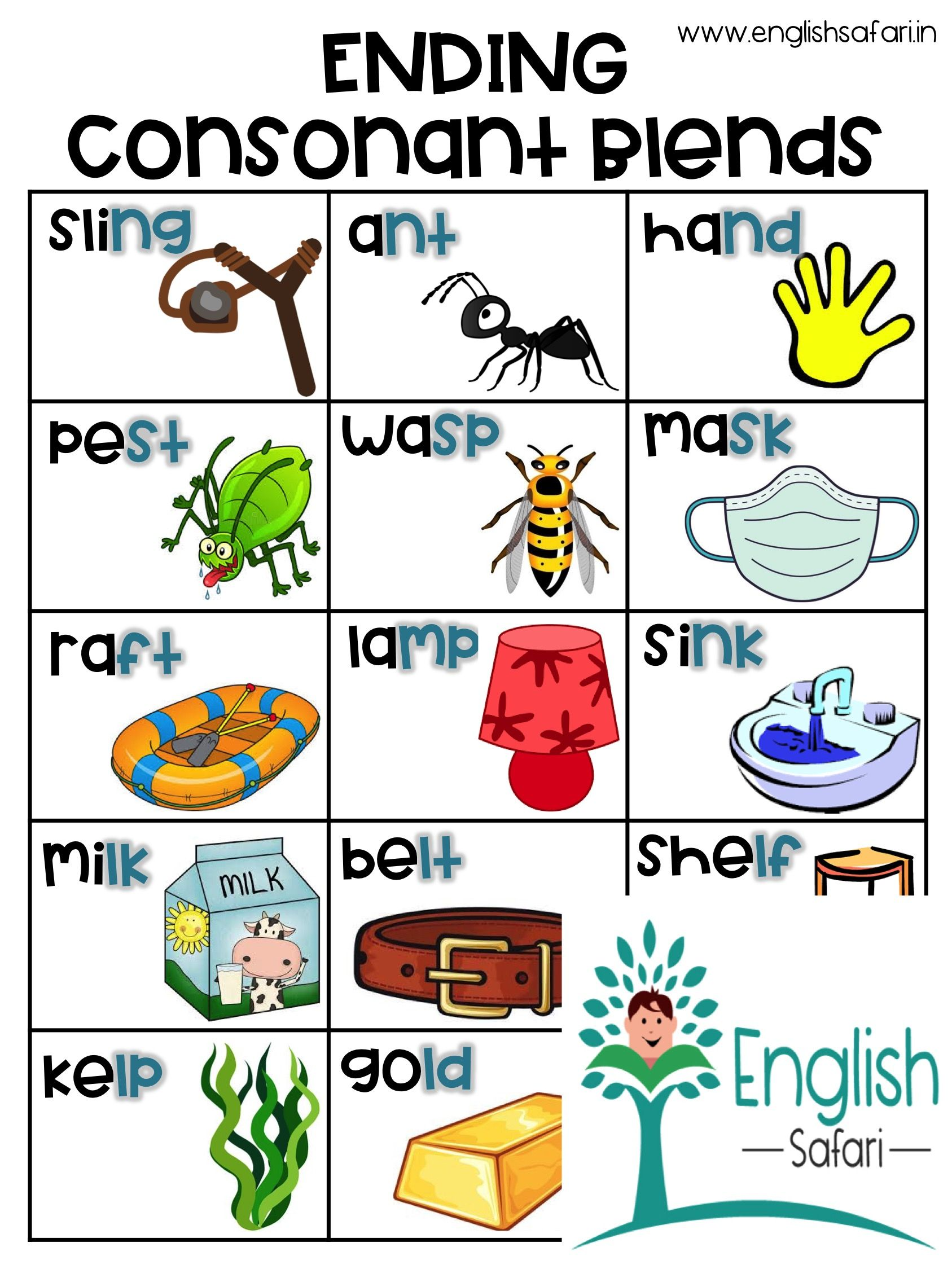 Free Ending Consonant Blends Chart Englishsafari