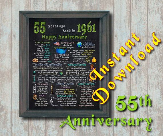 55th Chalkboard Anniversary Gift 1961 By Arikosha BirthdayBirthday GiftsBirthday Party IdeasWedding