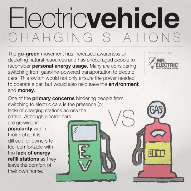 The #gogreen movement in the automobile industry: #electriccars versus gas-powered cars #EV #electric #electricity #electrician