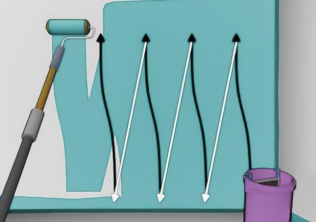 Trucos Para Pintar Con Rodillo Sin Dejar Marcas 100 Efectivo Rodillos Para Pintar Tecnicas Para Pintar Paredes Como Pintar La Casa