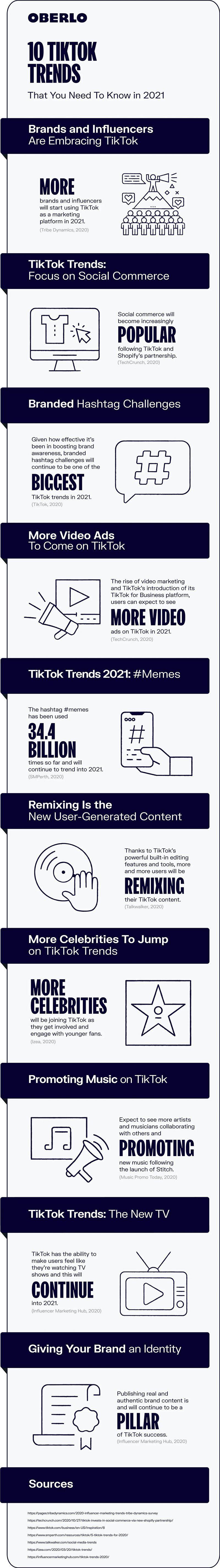 10 Tiktok Trends To Guide Your Social Media Strategy In 2021 Infographic Social Media Today Social Media Strategies Social Media Social Media Infographic
