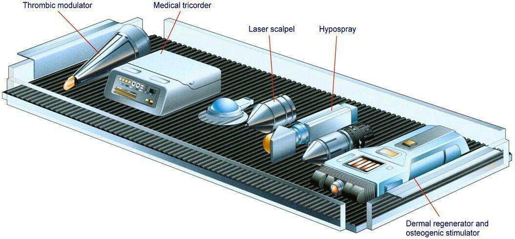 Highfalutin Medical Equipment Benefits Of #MedicalCare #MedicalEquipmentLogo #miniaturemedical