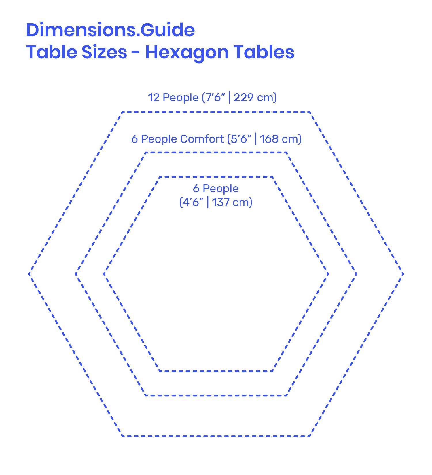 Hexagon Tables Size Diagram Dining Table Sizes Dining Table