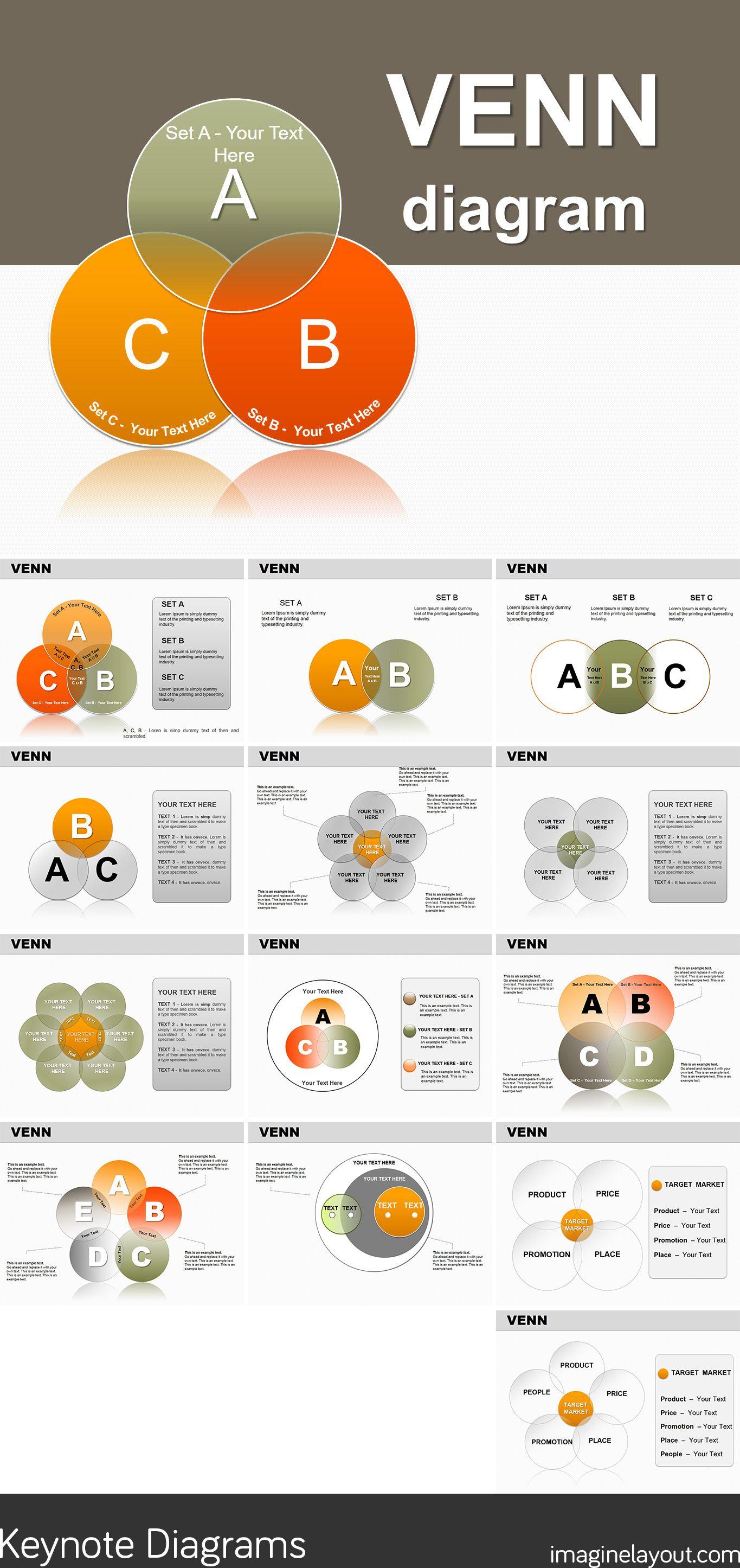 Probability Venn Keynote Diagrams Templates