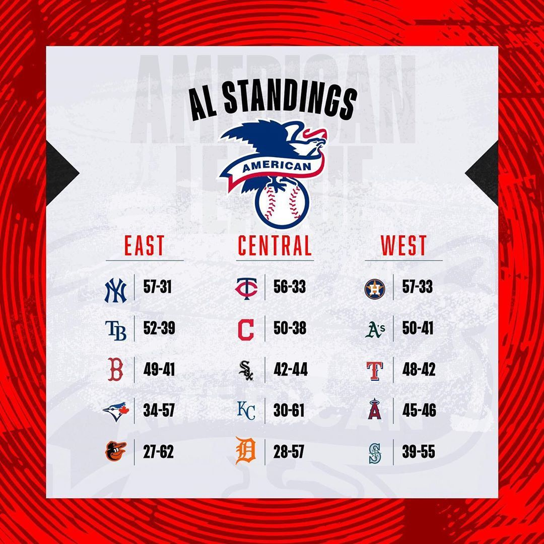 Mlb It S Going To Be An Interesting Second Half Baseball Big4 Bigfour Big4 Bigfour Big4 Bigfour Majorleagueb One 1 Memes Sports Memes