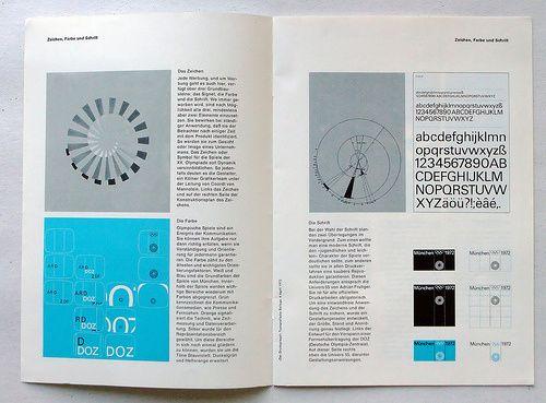 » München 1972 Das grafische Image Flickrgraphics in Magazine layout