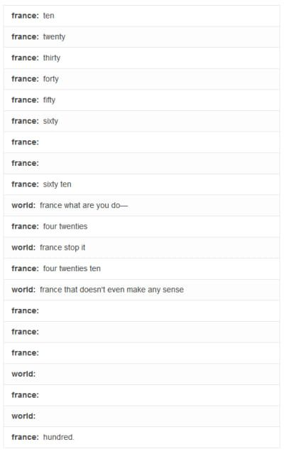 16 Times The French Language Was Just Too Much