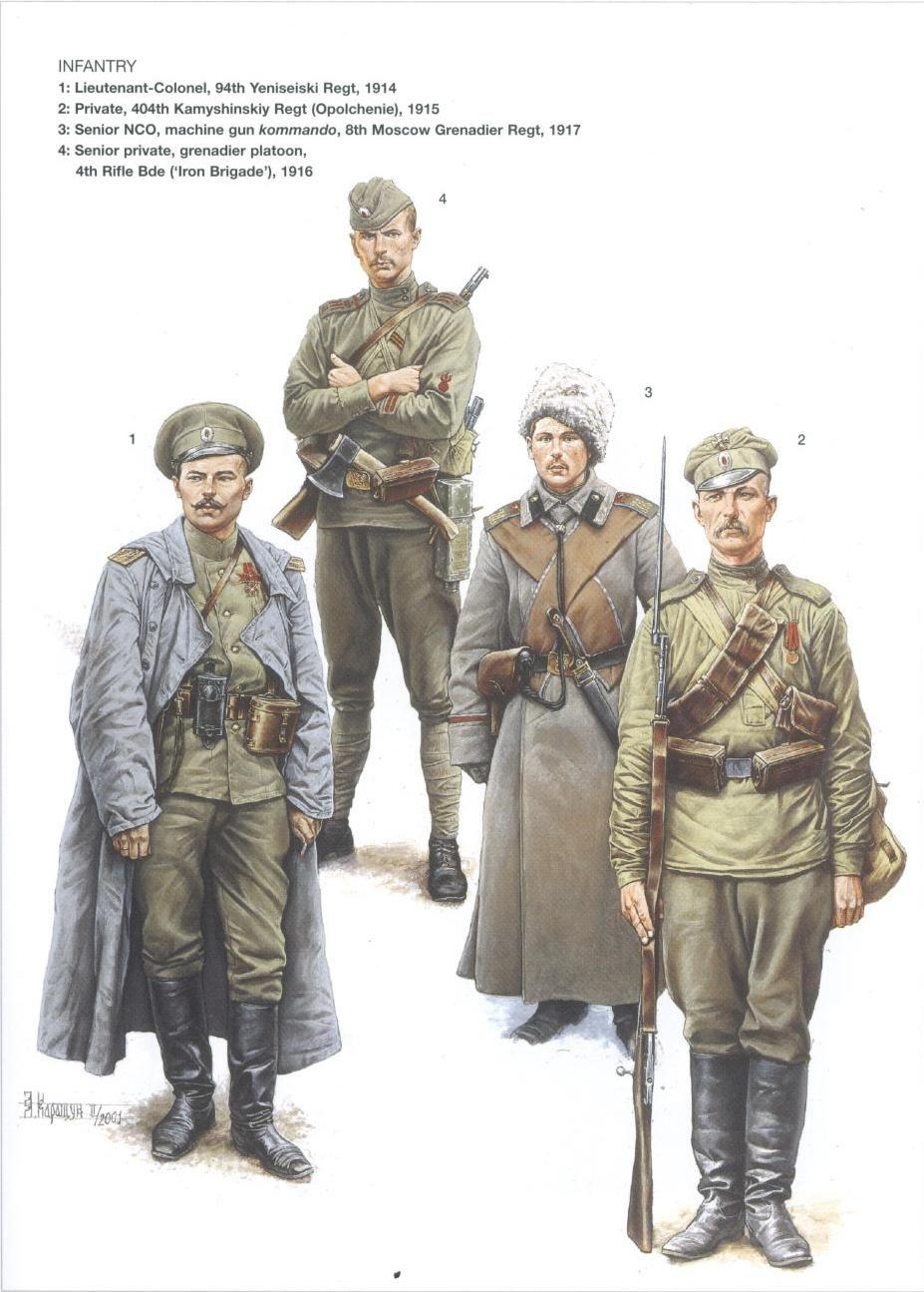 1° Guerra Mundial - historia e curiosidades