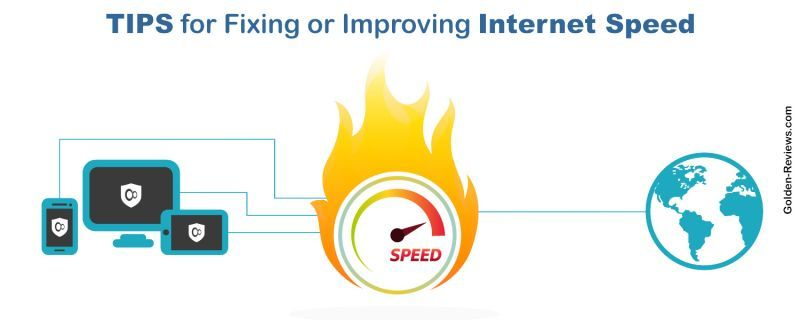 88832001d9319d2460c8d36d65cc219e - Does A Vpn Slow Down Internet Speed