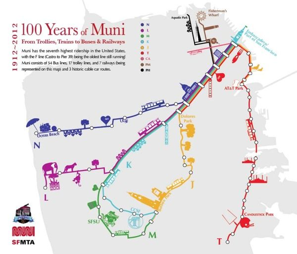 SF Muni\'s Centennial by Mary Gavette, via marygavettedesigns ...