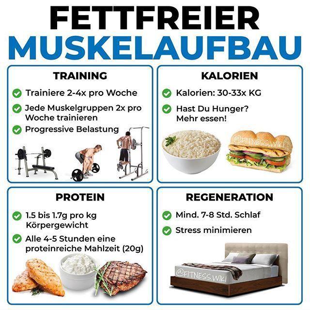 """FITNESS • ERNÄHRUNG • ABNEHMEN on Instagram: """"💥SO GEHT """"FETTFREIER"""" MUSKELAUFBAU💥 von @fitness.wiki..."""