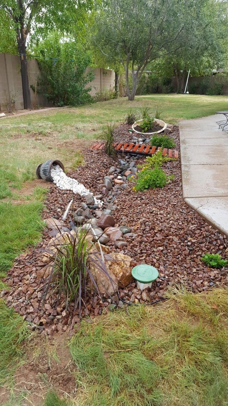 Strategy Secrets Furthermore Overview For Getting The Most Ideal Outcome And Also Making In 2020 Backyard Landscaping Designs Lawn And Landscape Waterfalls Backyard