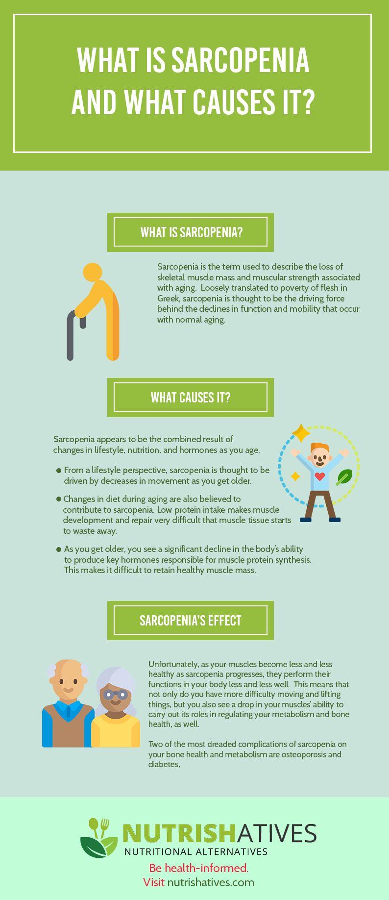 sarcopenia sintomas de diabetes