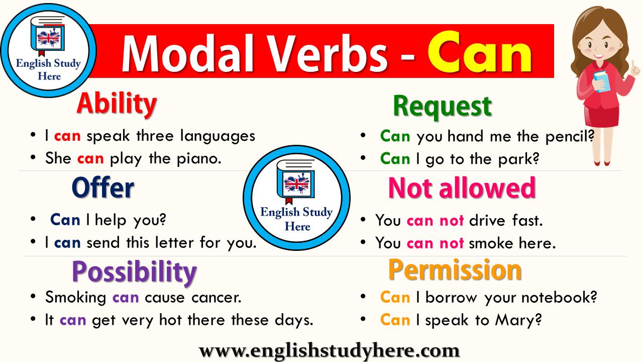 Modal Auxiliary Verbs Can English Words English Study English Writing Skills [ 720 x 1280 Pixel ]