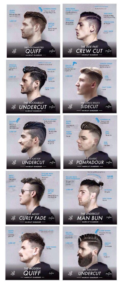 Mens Hair Styles http://m.milenio.com/tendencias/cortes_hombres_2015-tendencias_cortes_hombres-man_bun-though-tumble_5_638386156.html?utm_source=Facebook&utm_medium=Referral&utm_term=Tendencias&utm_content=Enlace&utm_campaign=MilenioTelevision