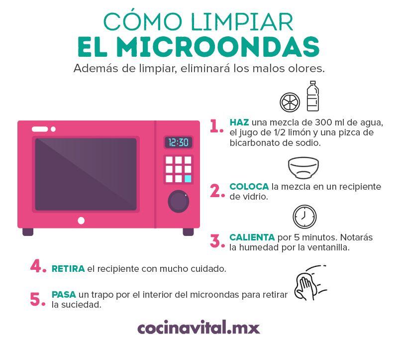 5 Formas De Limpiar El Microondas Fácilmente Trucos De Limpieza Consejos De Limpieza Limpiar El Microondas