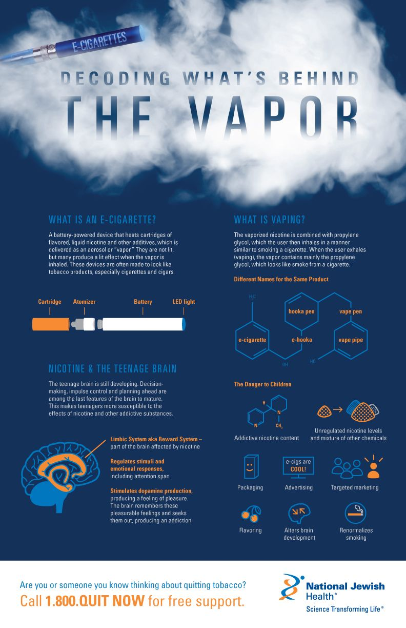 November is #COPD Awareness Month and 'Vape' is officially a word