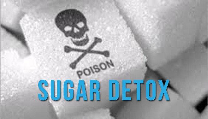 Sugar is incredibly addictive. Recent research has determined that sugar is actually as addictive as heroin to the human brain, not to mention the fact that added sugars are very harmful to our health. When you look at diabetes and obesity rates for, you see very quickly our sugar problem has gone out of control. […]