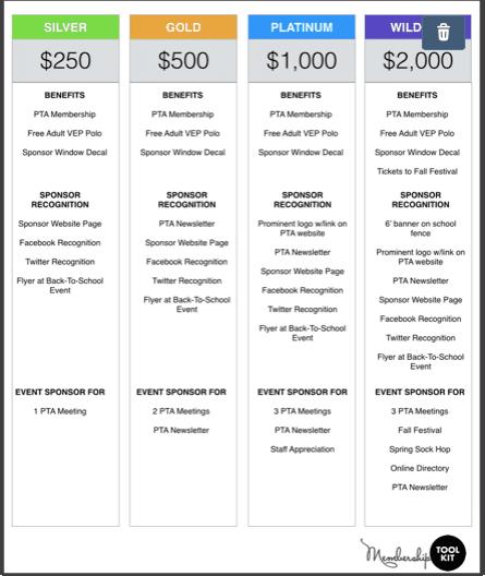 Corporate Sponsorships Sponsorship Levels Event Sponsorship Sponsorship Program