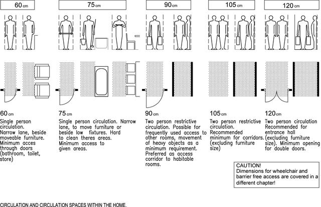 Human Scale Toilet에 대한 이미지 검색결과 Human Dimensions Human