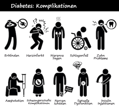 tipo de diabetes erblinden