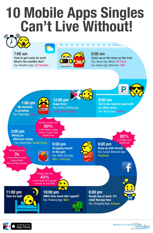 Download the zero app development blueprint for free httpcbpi download the zero app development blueprint for free httpcbpiportunity56a6dbc201558 malvernweather Choice Image