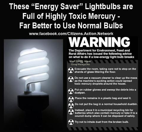 Energy Saving Lighbulbs We Will Not Pick Up Toxic New Bulbs Councils Say Energy Saving Lights Are Too Dangerous For Binmen By George Arbuthnott Co Think