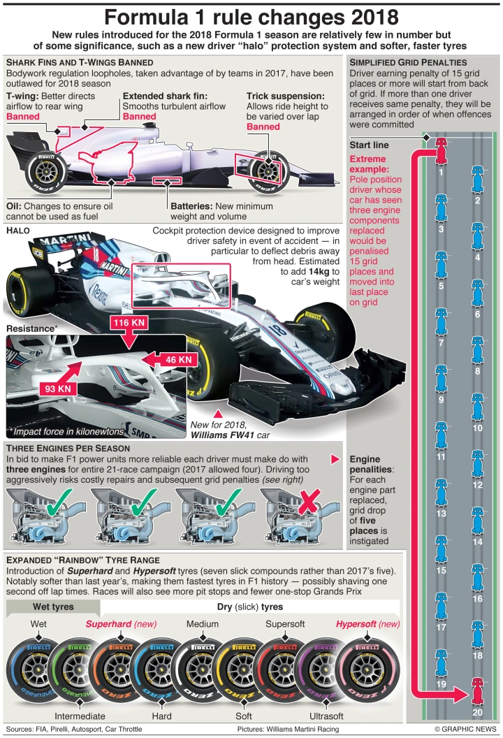 About our F1 news. Ranking The Top 10 Italian Racing Drivers In Formula 1 History Formula 1 Racing Formula