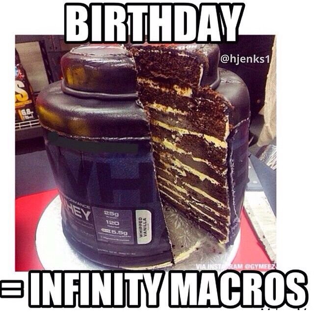 Dream Birthday Cake Funny Fitness Gym Memes Gym Humour Too