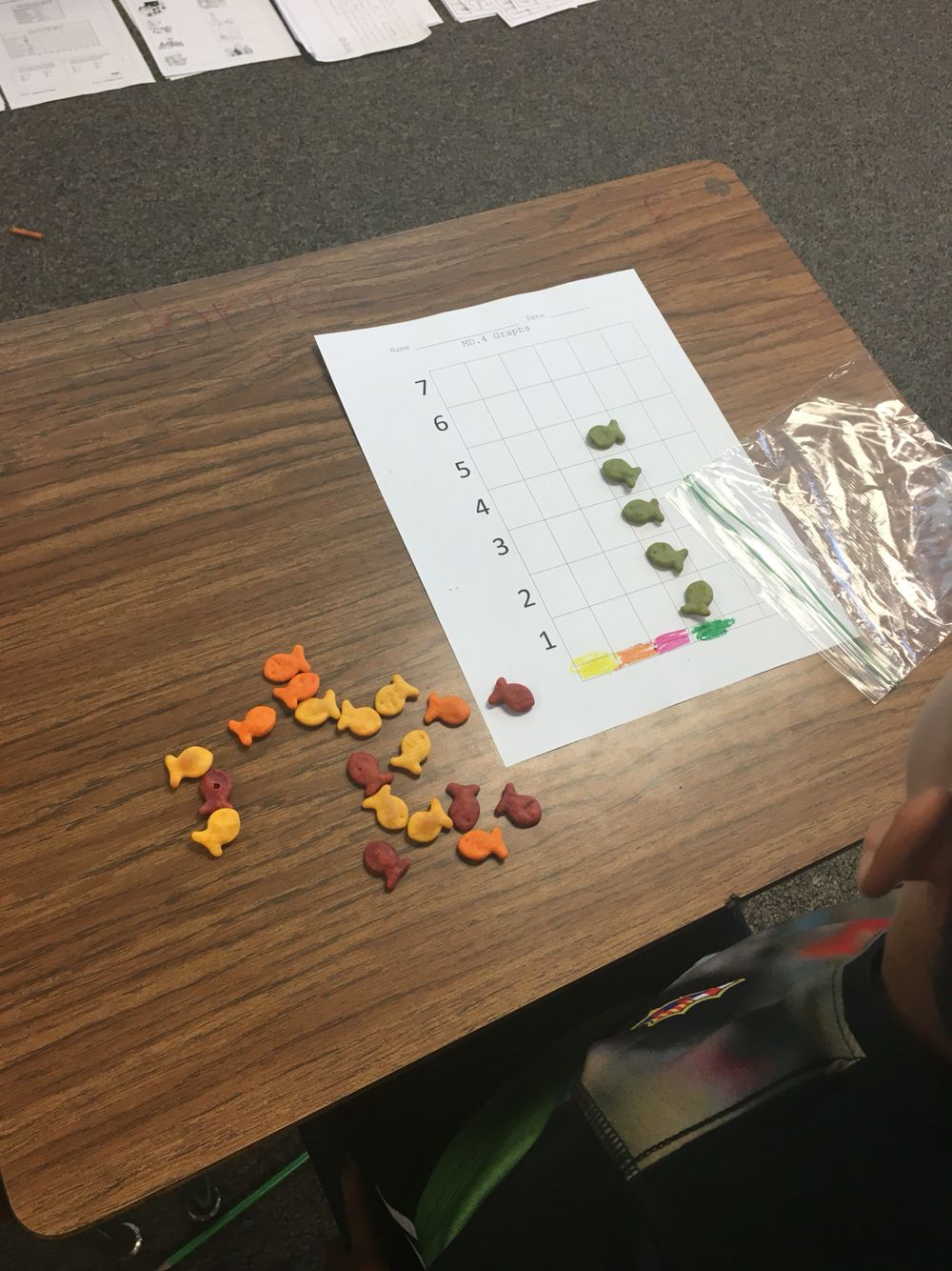 Graphing gold fish