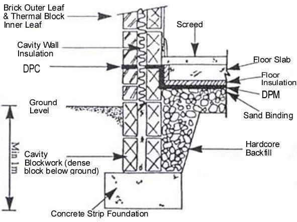 sand wall schematic