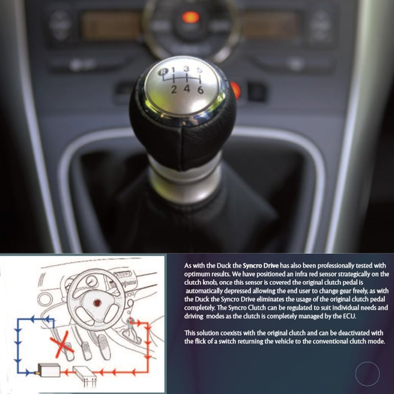 Want To Drive A Stick Shift But Due To Disability Or Manual Guide